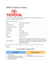 swot analysis of toyota