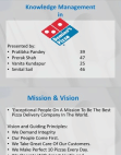 domino's- knowledge management