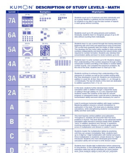 ... Worksheets Softschools | Free Download Printable Worksheets On Jkw4p