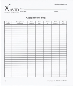 avid learning log template - 11 months ago posted a file named avid assignment log temp